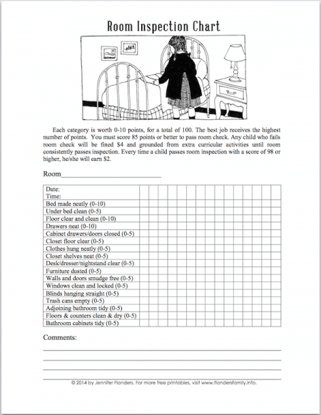 "Free printable ""Bedroom Check"" charts from www.flandersfamily.info"