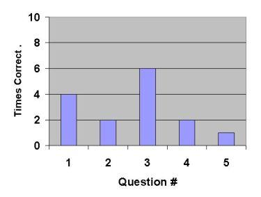 graph1.jpg