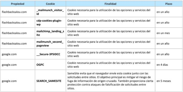 Cookies Técnicas y Funcionales - Flash Back