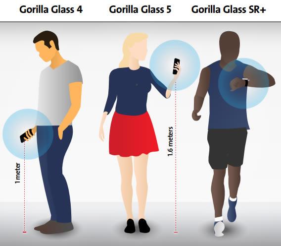 Corning-Gorilla-Glass-SR-Plus