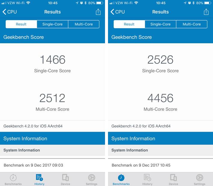Geekbench-Score-iPhone6s