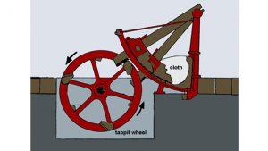 diagram of fulling wheel and paddle