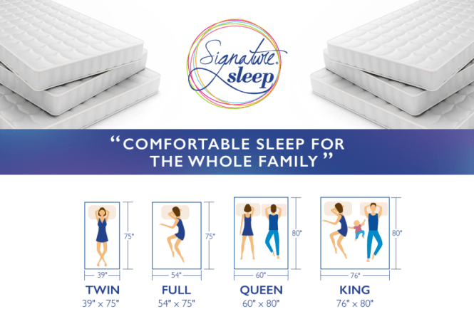 This Brand Provides Quality Products That Are Meant To Deliver Both Comfort And Luxury All The Mattresses Made With Low Voc Certipur Us Certified