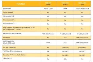 HDMI ARC (Audio Return Channel) and eARC explained  FlatpanelsHD