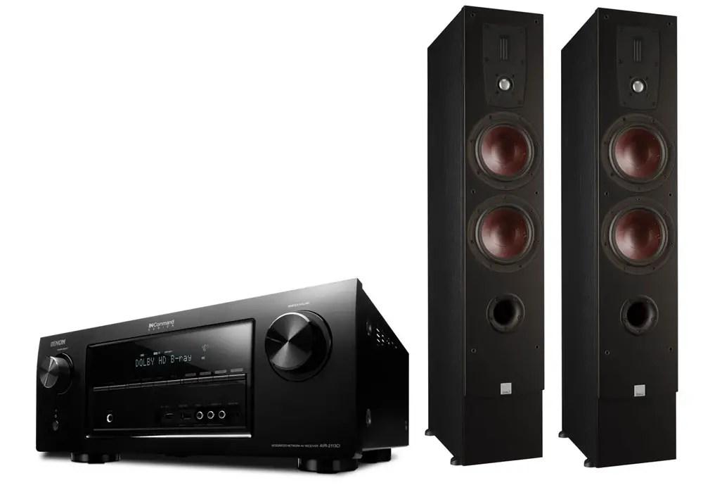 Guide Best Sound Solution For Your TV FlatpanelsHD