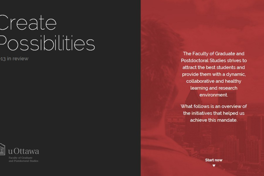 Create Possibilities 2013 in review