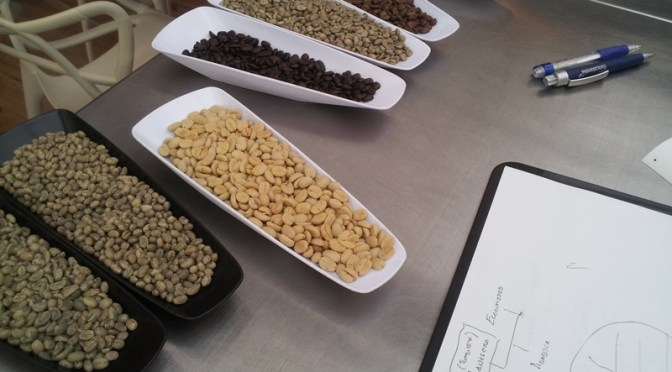 What goes on at a Coffee Cupping in Bogota? Part 1