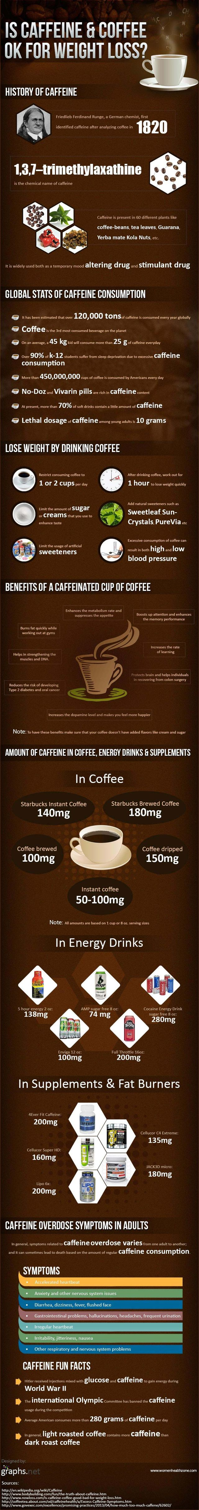 Coffee will make you smarter, better, faster and stronger