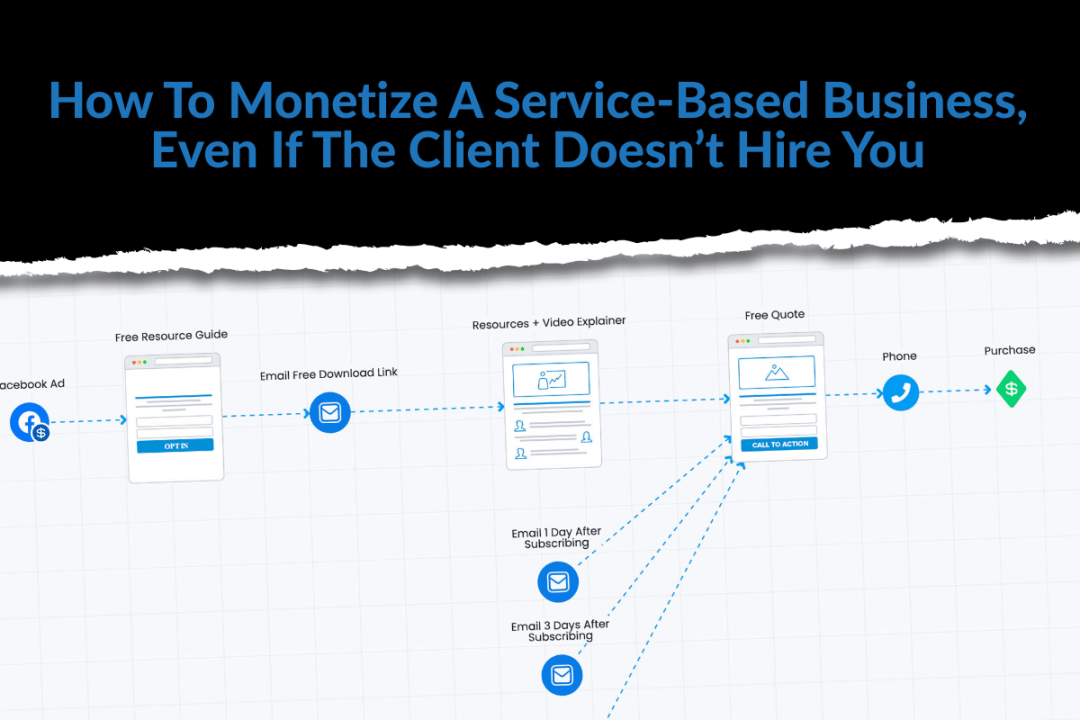 How To Monetize A Service Based Business