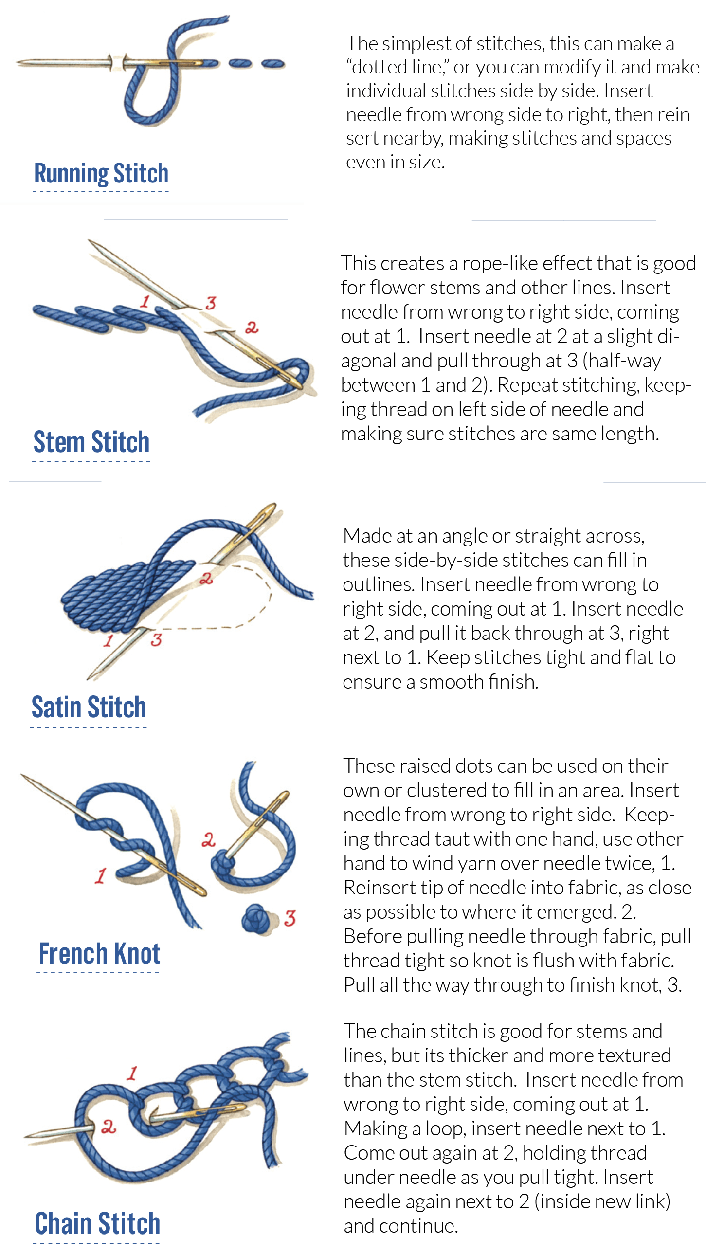 Embroidery Basics And Stitch How To