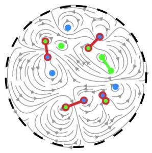 dipole image