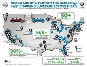 Nissan e BWM