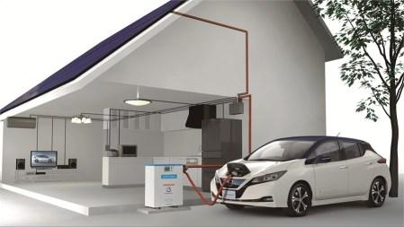 Nissan Mobilità