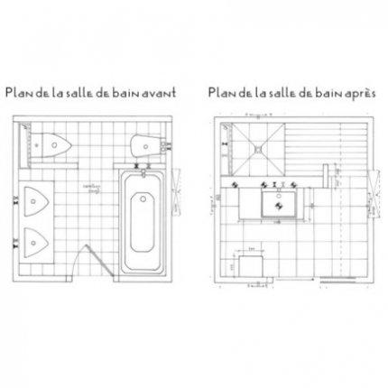 Douches Litalienne Pratiques Design Et
