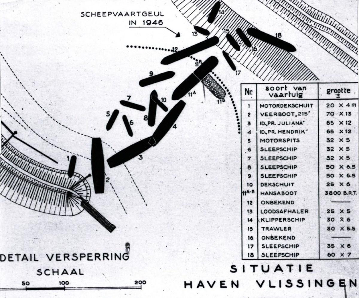 blokkade 1944-1946