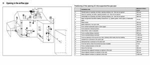 External Gas Boiler  External Gas Combi Boiler  A rated ERP , IPX5D