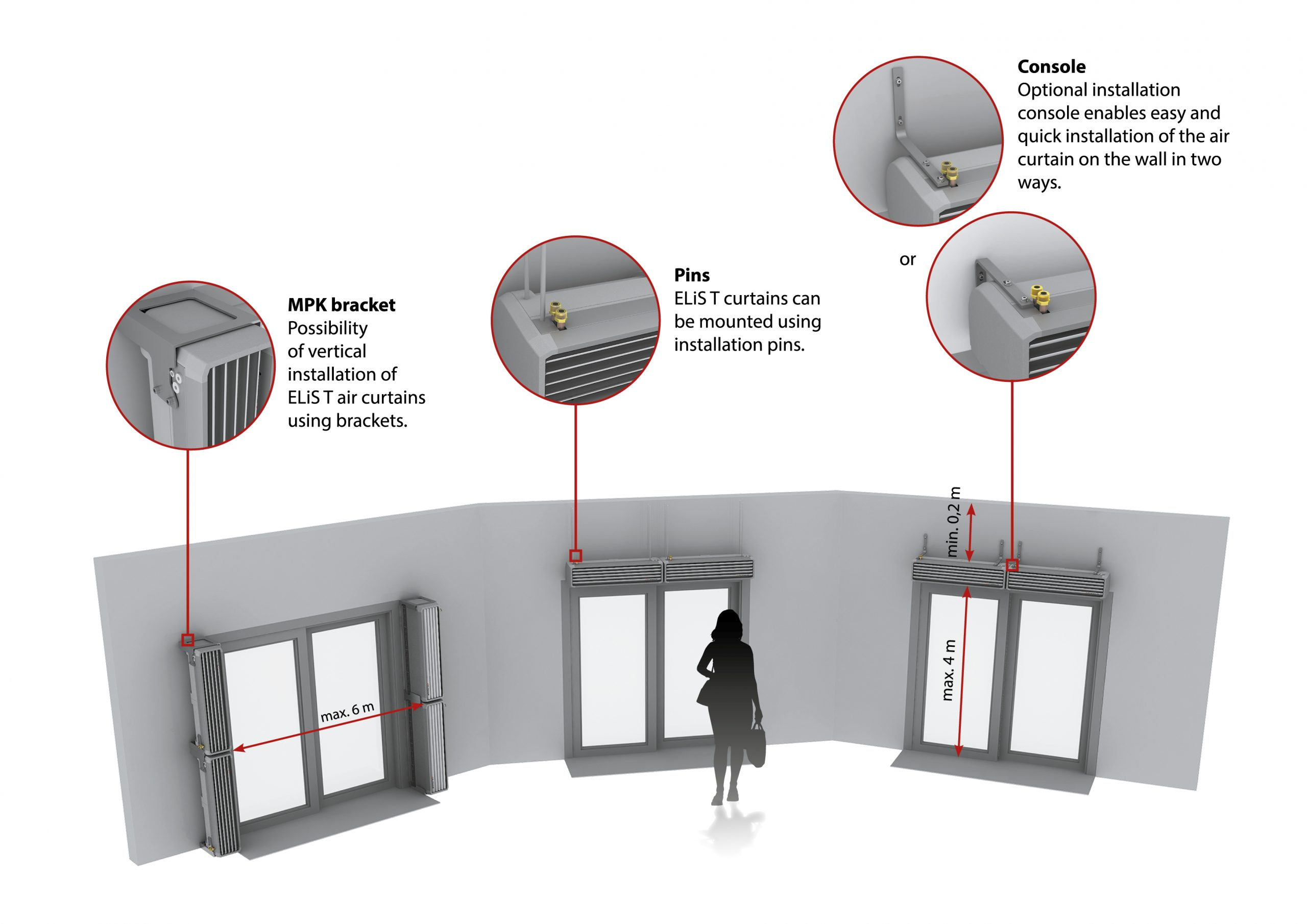 electric air curtains over door