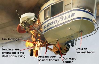 Burning gondola Photo: Investigation Report (www.bfu-web.de)