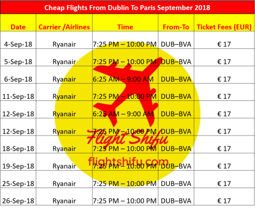 Cheap Flights From Dublin To Paris September 2018 As Low As From Euro 17