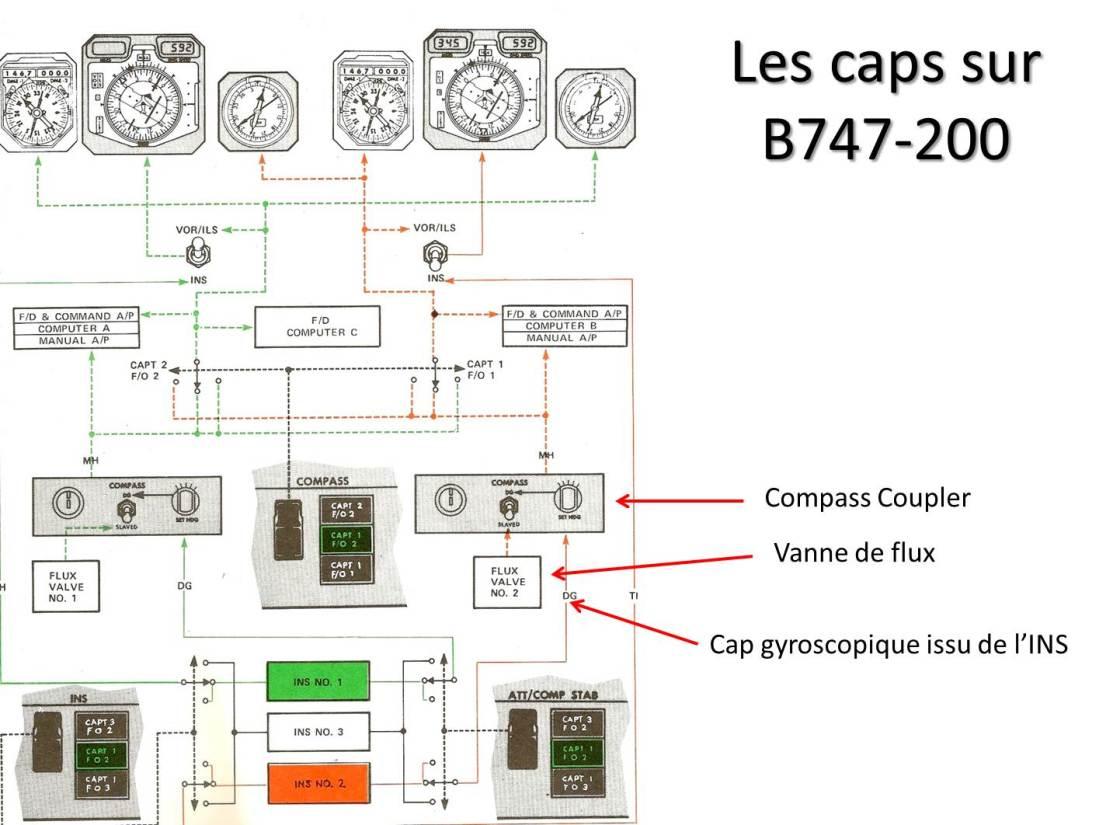 Caps sur B747-200