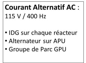Courant AC