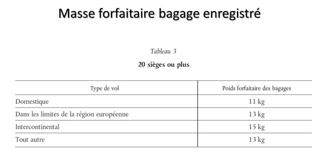 Forfaits Bagages