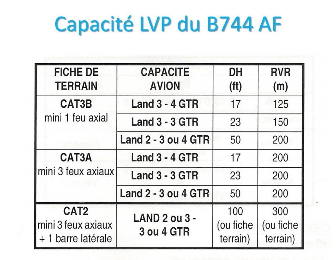 LVP B744