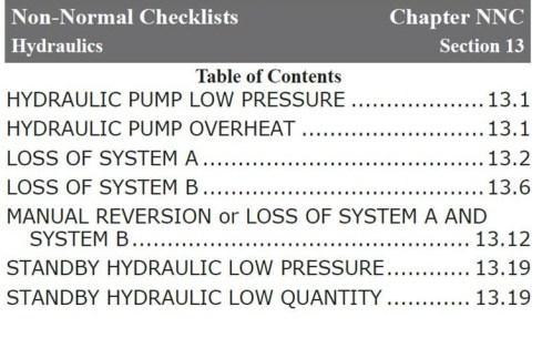 QRH Hydraulics