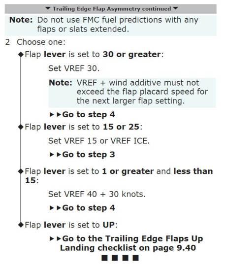 TE Flaps Assymmetry