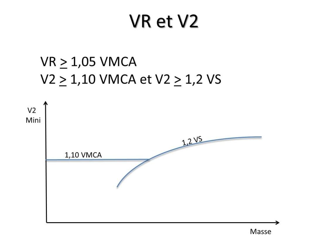 VR V2