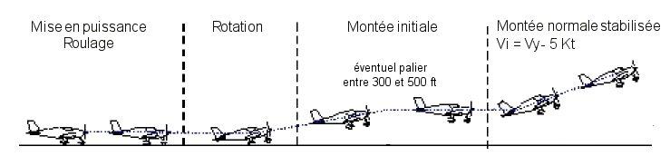 decollage 001