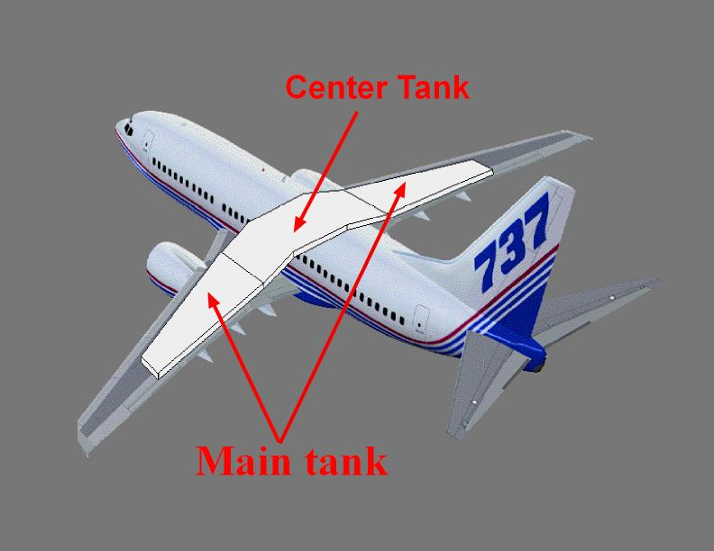 fuel-tank