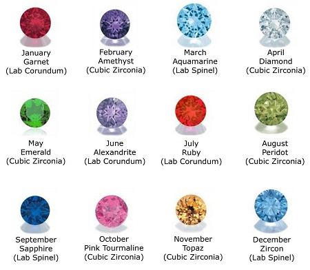 4mm Round Birthstone Plus Low Prices Everyday On Floating