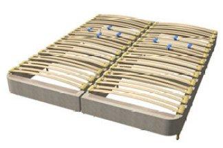 Euro Slats