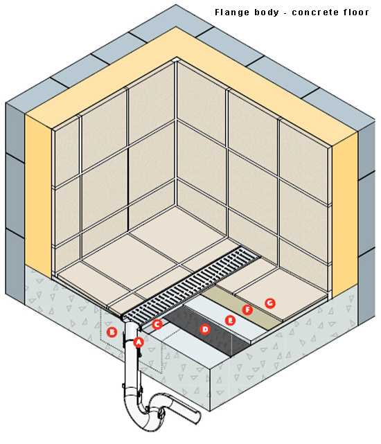 Flange Body U2013 Concrete Floor. Quartz By Aco, Shower Channels, Linear Drain,  Linear Shower Channel, Shower Channel