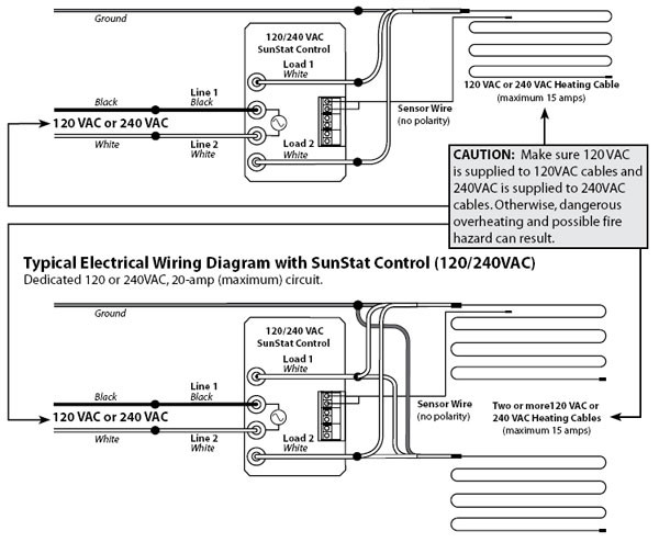 [ZHKZ_3066]  SlabHeat Cable Specification and Installation Instructions – Flooring  Supply Shop Blog | Wiring Diagram For Electric Underfloor Heating |  | Flooring Supply Shop