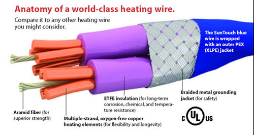 heated floor mat heat mat radiant floor heat mat radiant floor heating supply - Radiant Floor Heat