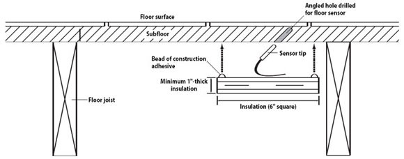 Blog : Underfloor heating Specifications and installation