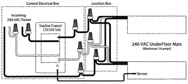 Blog : Underfloor heating Specifications and installation
