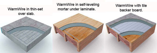 warmwire spool SunTouch warmwire, radiant floor Warmwire, suntouch electric warmwire warmwire kits, under floor heating, suntouch radiant floor heating