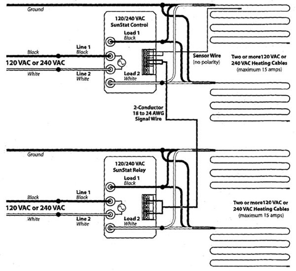 Blog : SunTouch WarmWire Installation Guidelines Part 2of2