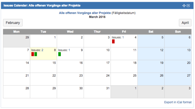 Das Calendar Widget in JIRA