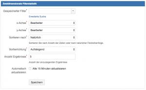 """JIRA Dashboard Widget """"Zweidimensionale Filterstatistik"""" - Mögliche Einstellungen"""