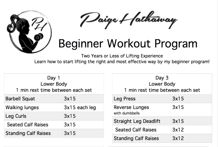 It's easy to get a workout program online or from a magazine. But do you really know if this workout is the right one for you. Here's what you should look for in a beginner workout program.