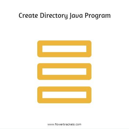 create directory java program