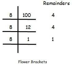 Java convert decimal to octal -- Flower Brackets -- code here
