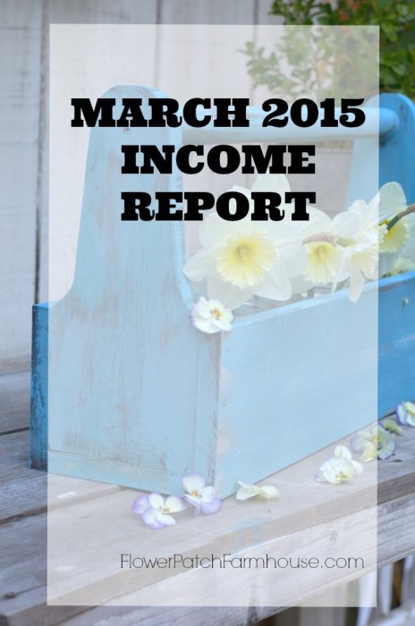 blogging for income experiment, march 2015 report