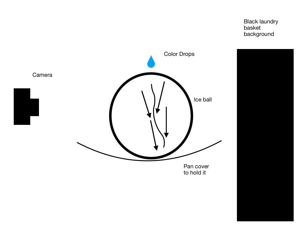 Get Wet // Chet Roe