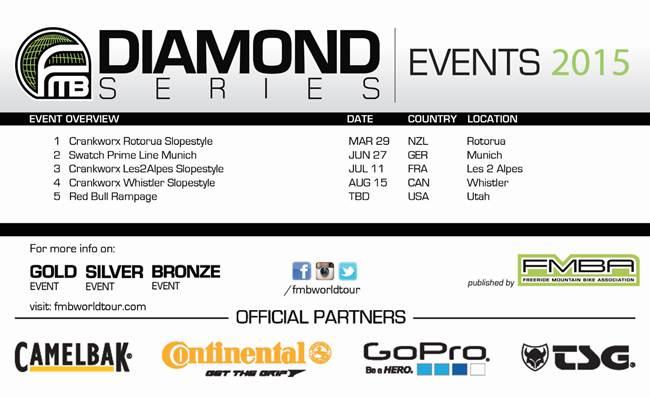 fmb-diamond-series-flyer-termine-2015