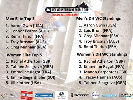 resultate und rangliste worldcup downhill 2015